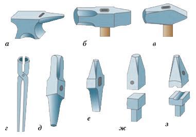Инструмент для ручной ковки