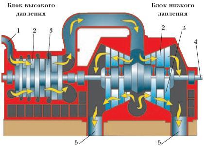 схема электрическая септика
