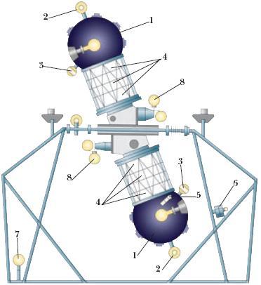 Схема планетария: