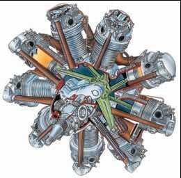 карбюратор авиационного двигателя