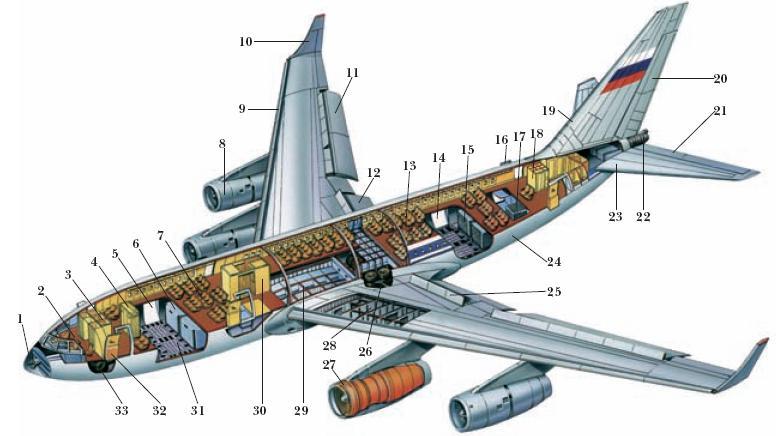 Схема устройства самолёта