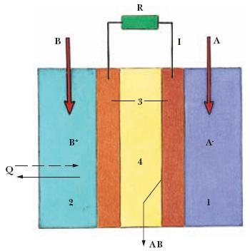 Схема топливного элемента:
