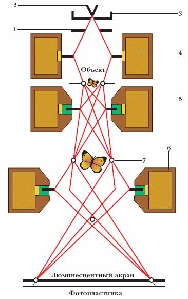 Схема просвечивающего