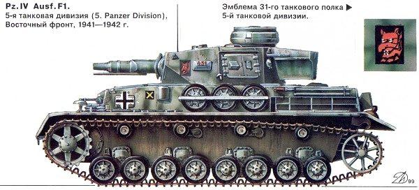 503й 103 тяжелый танковый батальон СС  REIBERTinfo