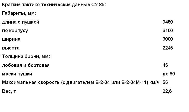 данные СУ-85