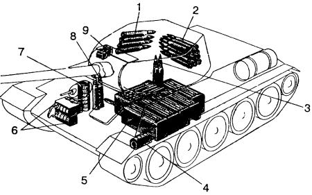 Что такое Т-34-85?