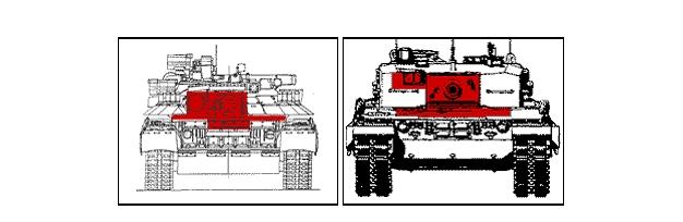 Ослабленные зоны лобовой проекции танка Т-80У и «Леопард-2»