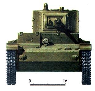 В ноябре танки участвовали в параде на Красной площади.  Первый вариант Т-26, созданный конструкторским бюро под...