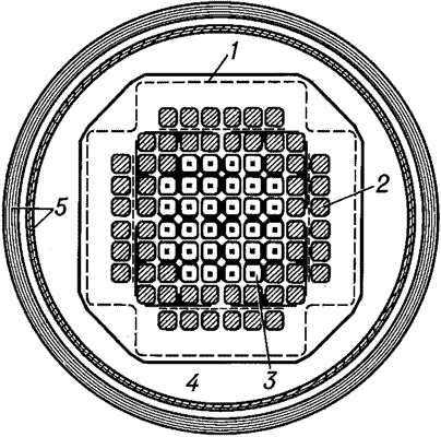 Активная зона ядерного реактора с отражателем.