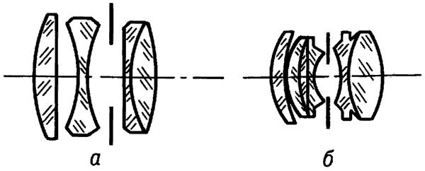 Схема наиболее распространённых анастигматов.