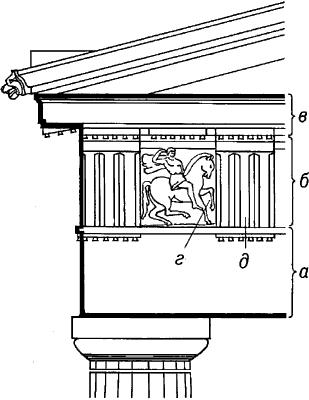 Антаблемент дорического ордера.