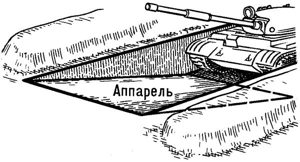 Аппарель.