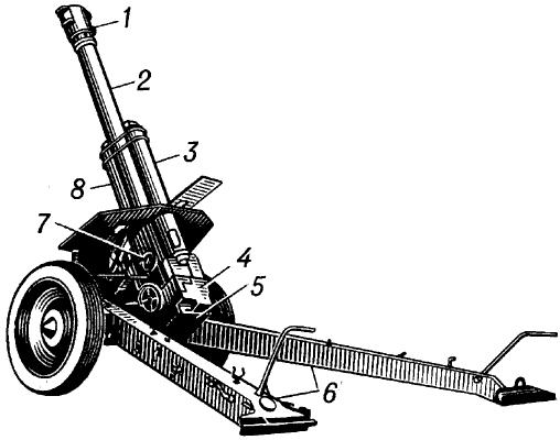 Наземное буксируемое артиллерийское орудие.