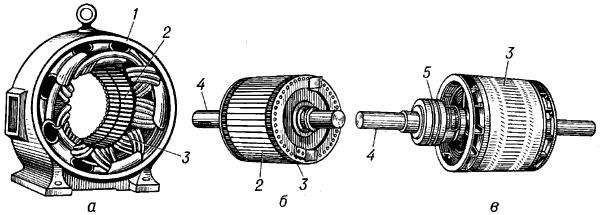 Асинхронный электродвигатель (в разобранном виде).