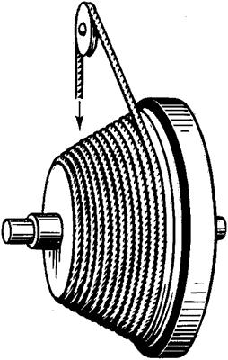 Конический барабан рудничной подъёмной машины.