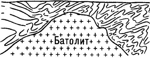 Батолит.