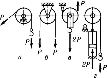 Схемы блоков.