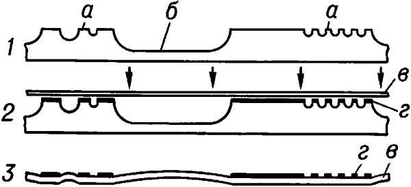 Схема формы и оттиска высокой печати.