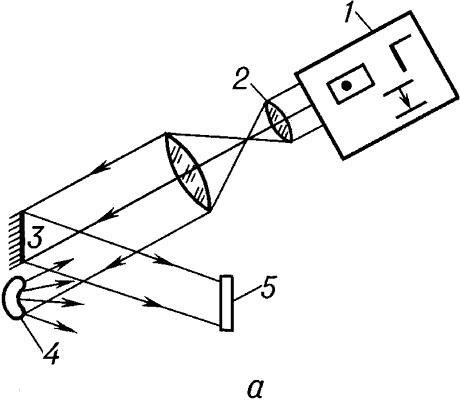 Схема записи голограмм.