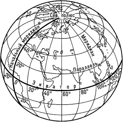 Градусная сеть Земли.