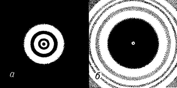 Дифракционные кольца при прохождении света.