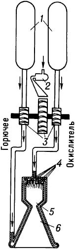 Схема жидкостного ракетного двигателя с турбонасосным агрегатом.