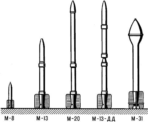 Реактивные снаряды, находившиеся на вооружении Советской Армии в годы Великой Отечественной войны.