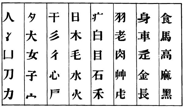 Китайское письмо.