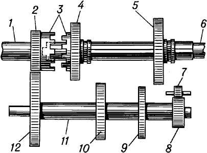Схема трёхступенчатой коробки передач.
