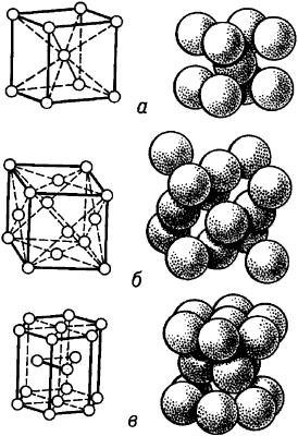 Примеры элементарных ячеек кристаллических решёток металлов.