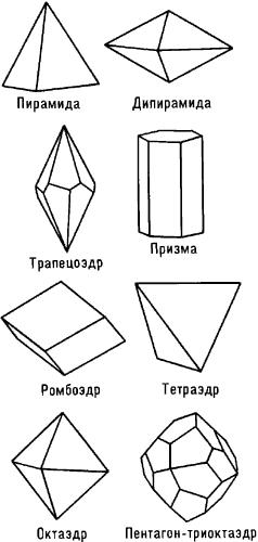 Некоторые простые формы кристаллов.