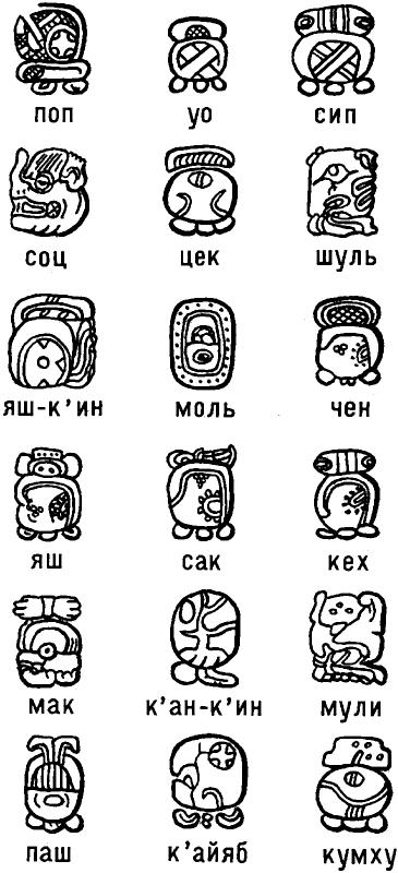 Знаки майя, обозначающие названия месяцев.