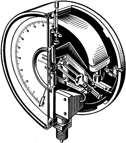 Деформационный трубчатый манометр.