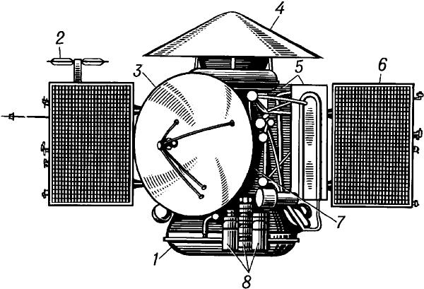 Автоматическая межпланетная станция «Марс-3».