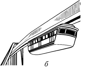 Подвесная система «Сафеже» (Франция).
