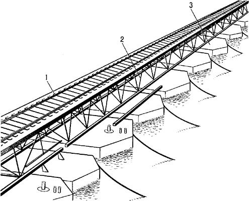 Наплавной мост.