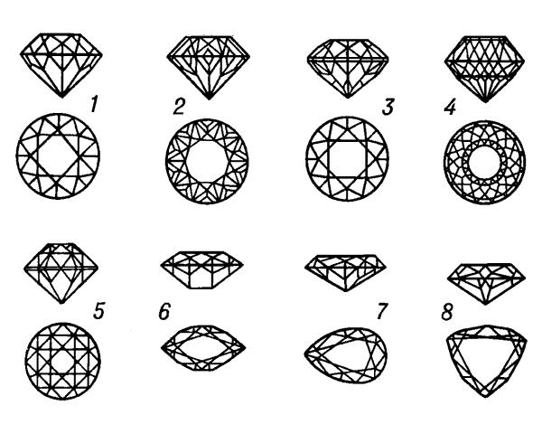 Виды и формы бриллиантовой огранки.