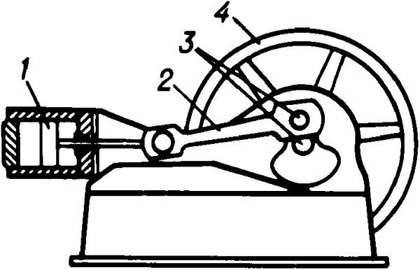 Схема паровой машины.