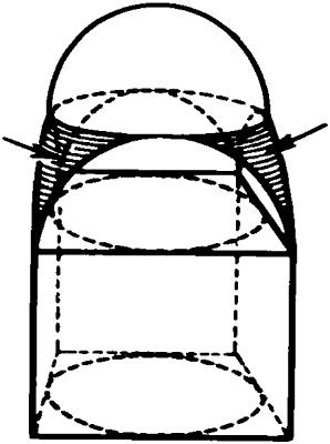 Схема купола, возведённого на парусах.