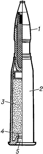 Артиллерийский унитарный патрон.