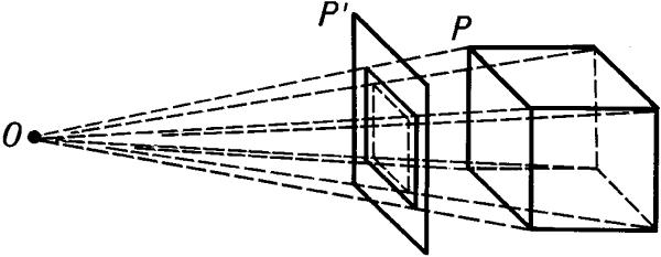 Перспектива куба.