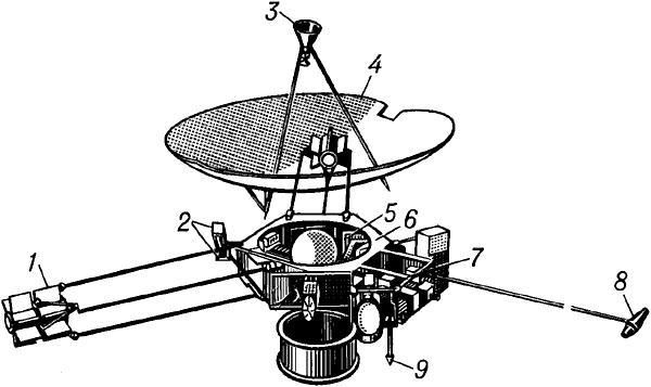 Космический аппарат «Пионер-10».