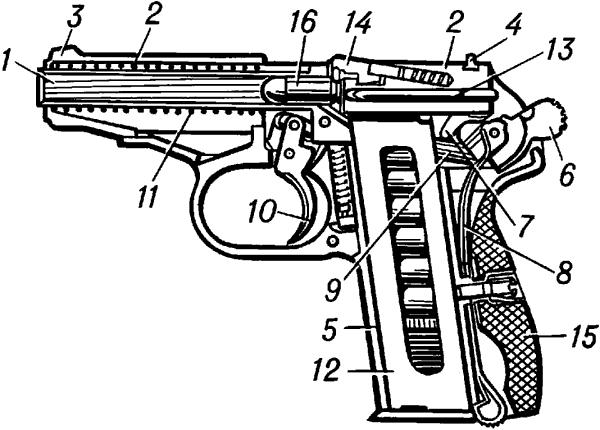Пистолет образца 1951 конструкции Н.Ф.Макарова в разрезе.