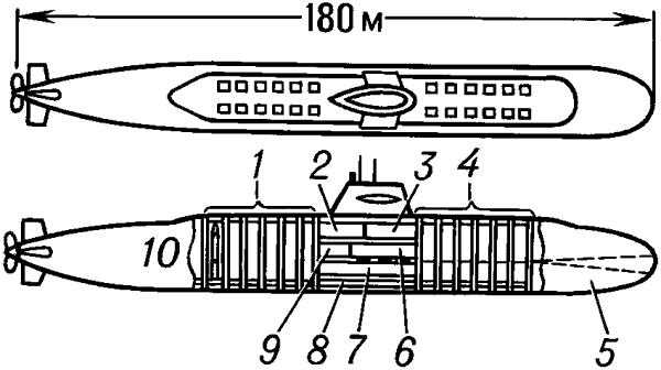 Схема атомной подводной лодки