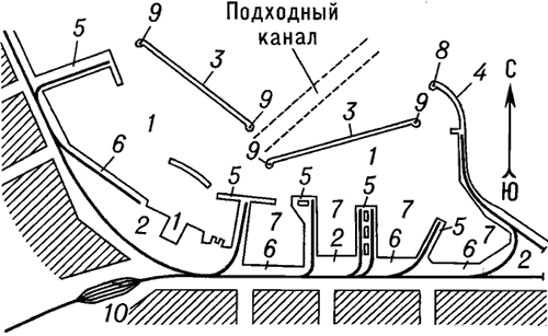 Схема крупного порта.