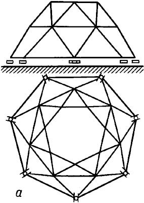 Пример пространственной системы: ферма (стержневой купол).