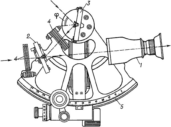 Схема устройства секстанта.