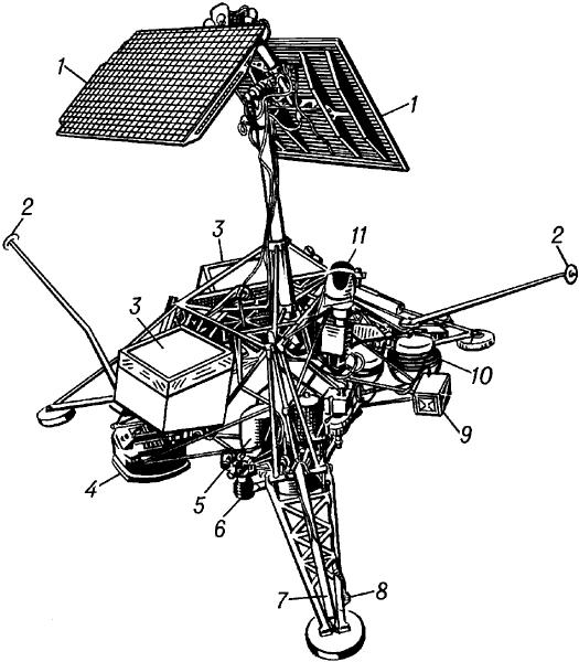 Космический аппарат «Сервейор».