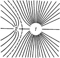 Силовые линии электростатического поля двух одноимённо заряженных проводящих шаров.
