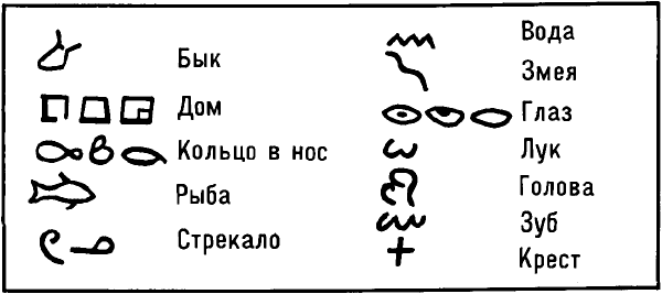 Одна из попыток дешифровки синайского письма.